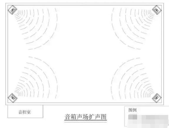 中小型会议室音响系统方案,无纸化会议系统设计,智能会议室讨论扩声设备-帝琪DIQI